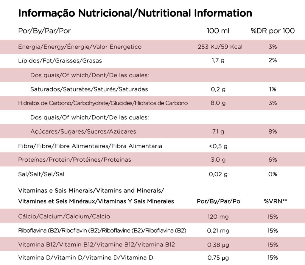 Tabela Nutricional Shoyce bifidus 0% goji romã