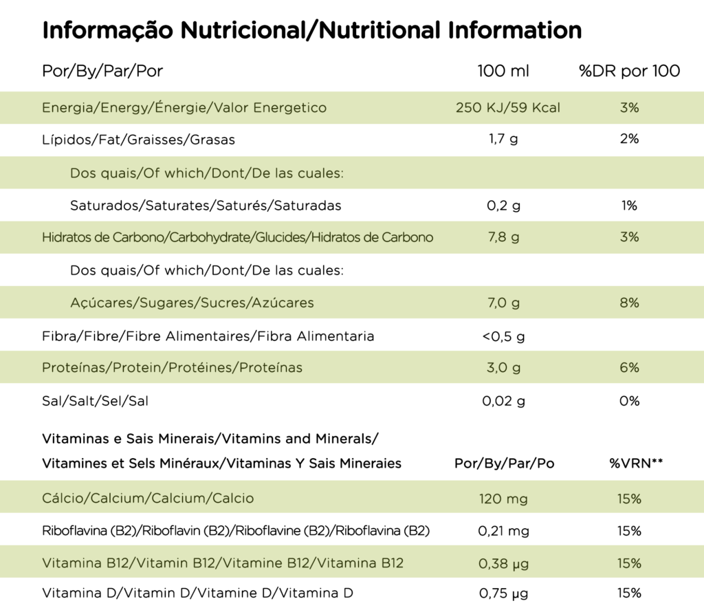 Tabela Nutricional Shoyce Bifidus 0% morango