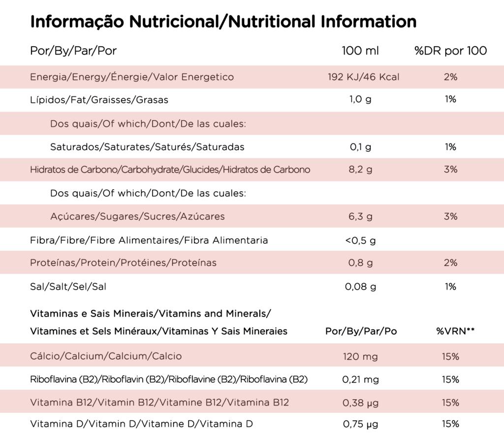Tabela nutricional Shoyce quinoa + o%