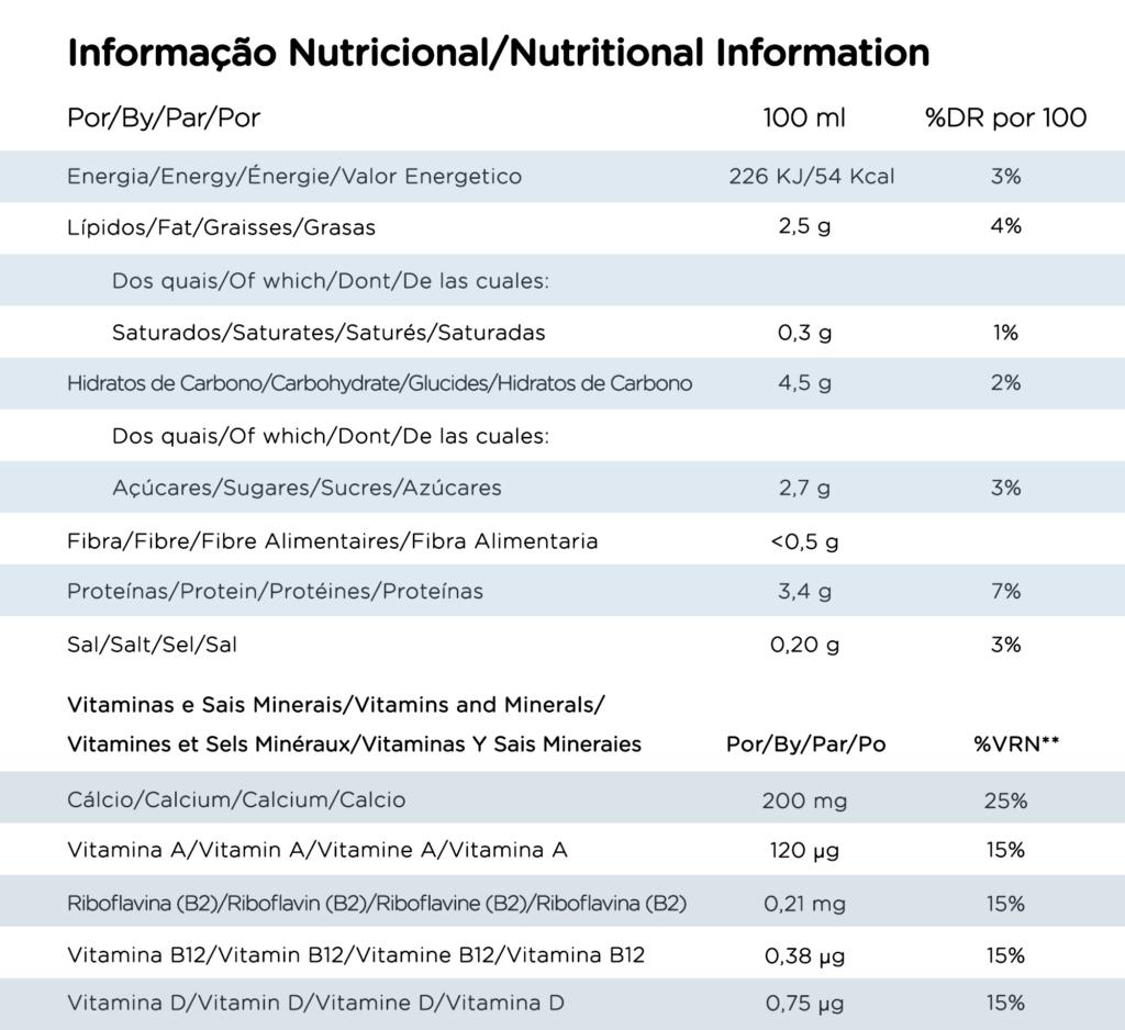 Tabela nutricional Shoyce soja +