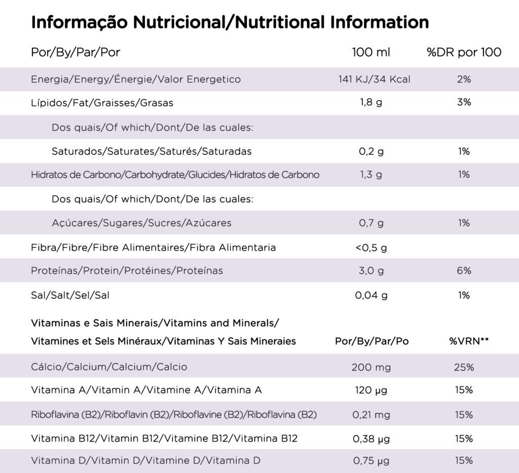 Tabela nutricional Shoyce soja + 0%