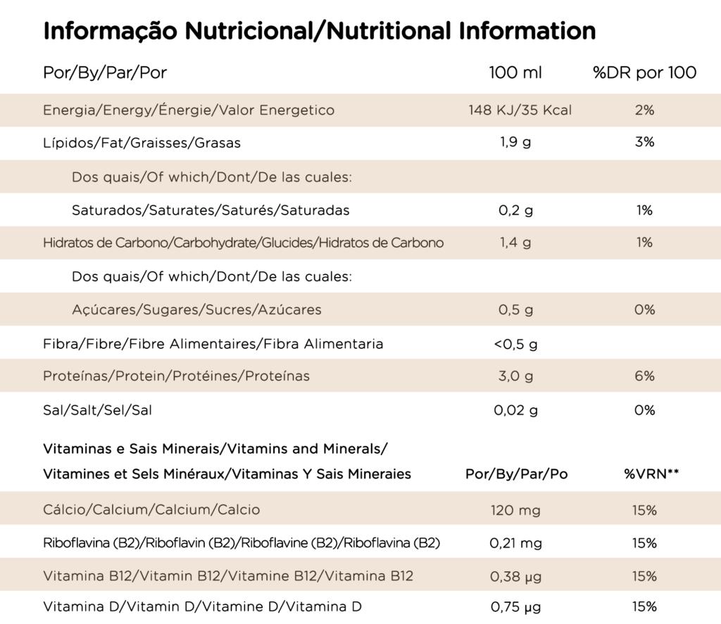 Tabela Nutricional Shoyce Bifidus 0% amêndoa quinoa sementes papoila
