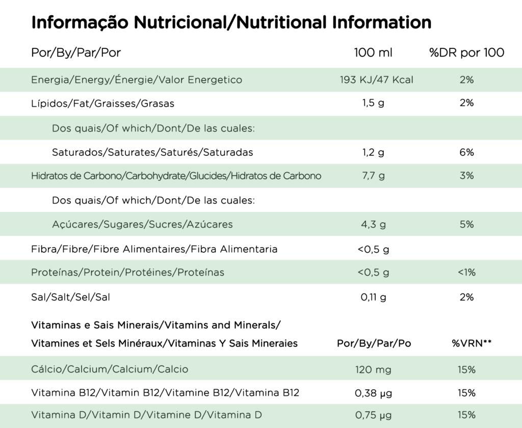 Tabela nutricional Shoyce coco +