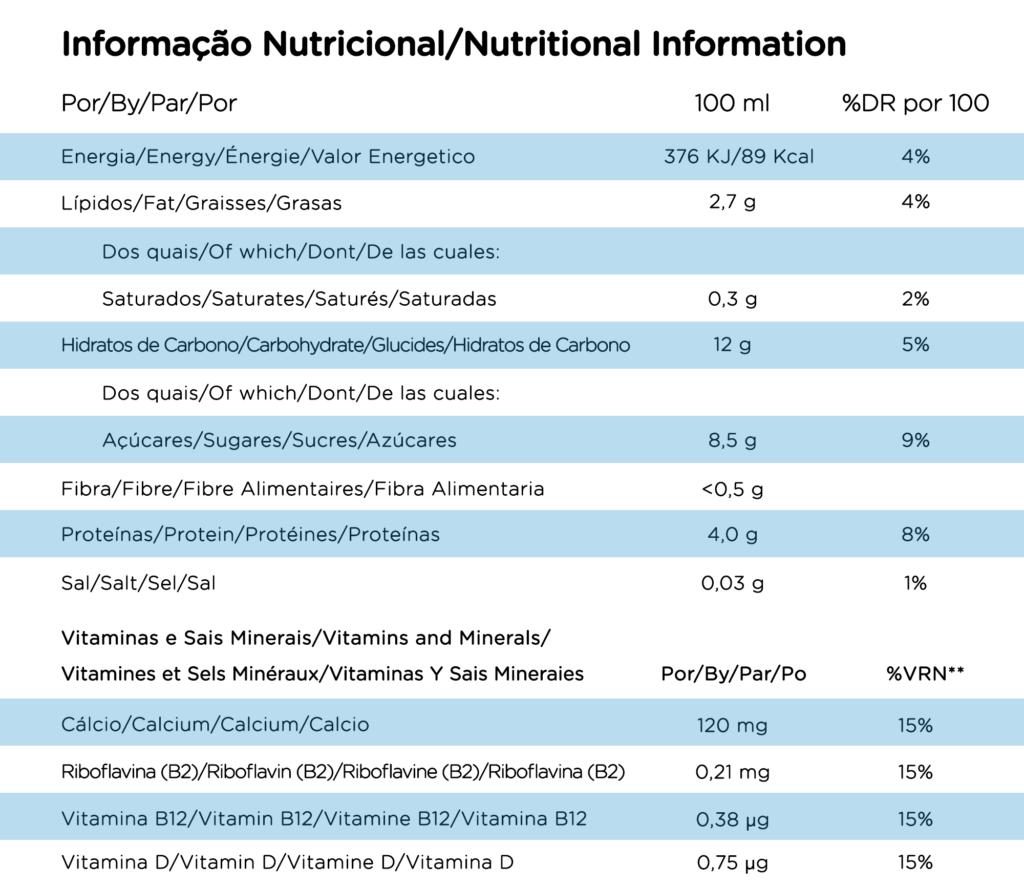 Tabela nutricional Shoyce grego aveia noz sementes papoila 0% lactose